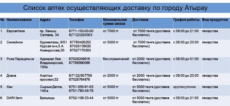 c0ca4d43 071a 4f4f a53e 342c63803011